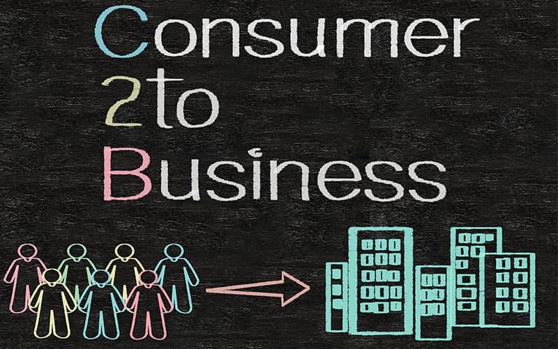 C2B: Entenda essa categoria do e-commerce! - C2B: Entenda essa categoria do e-commerce!